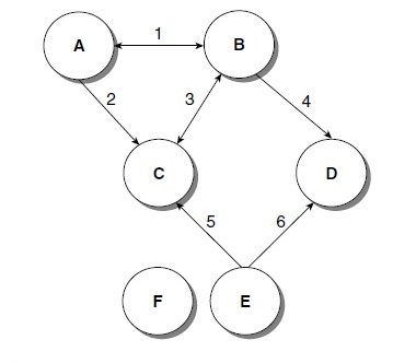 Social Networks Research Paper