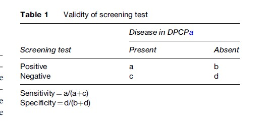 Cancer Screening Research Paper