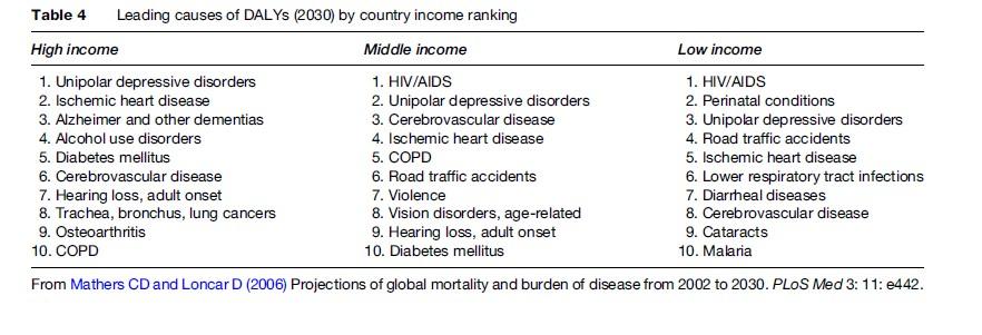 Mental Health Epidemiology