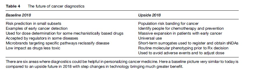 Cancer Care Research Paper