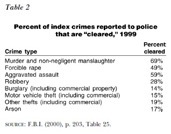 Criminal Justice System Research Paper