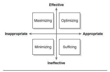 Competent and Incompetent Communication Research Paper Figure 1