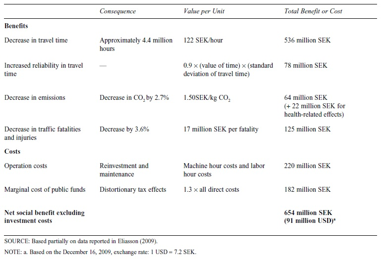 Cost-Benefit Analysis Research Paper Table 2