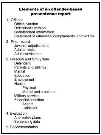Presentence Investigation Report Research Paper Figure 1