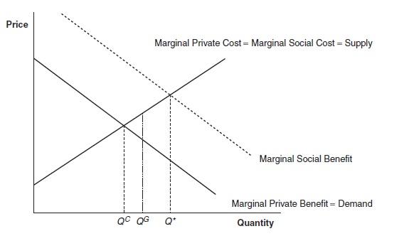 Public Finance Research Paper Figure 1
