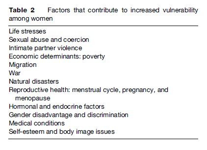 Women's Health Research Paper