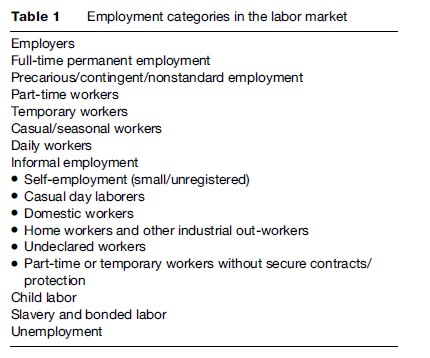 Workers' Health Research Paper
